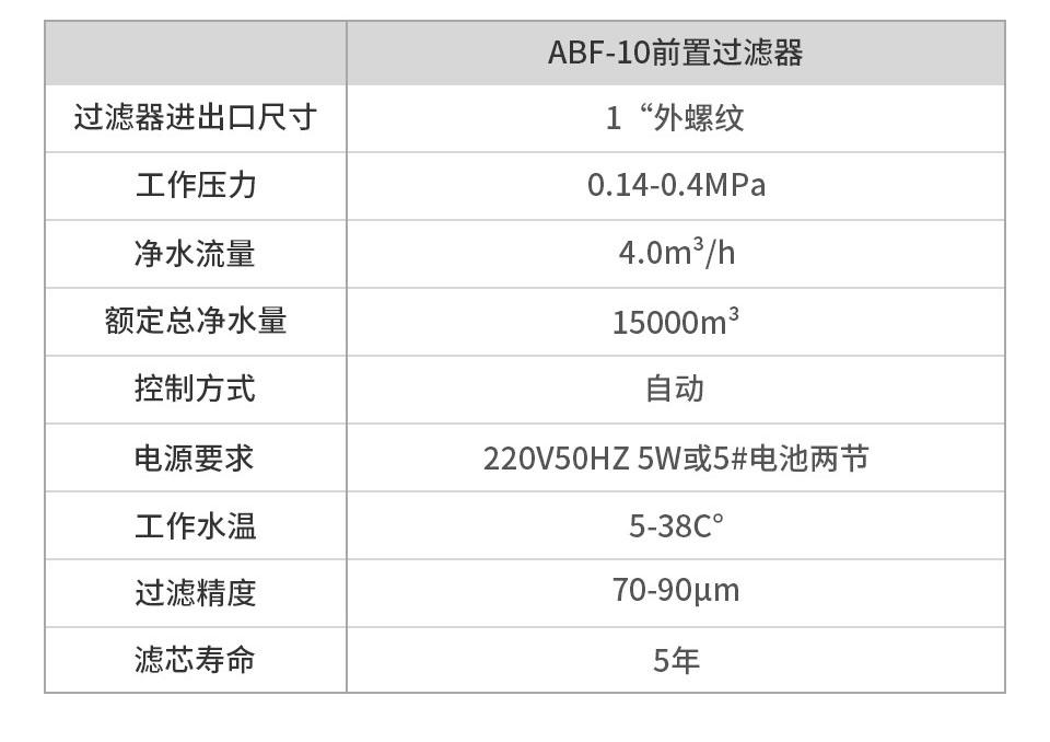 前置过滤器(MBF-10.ABF-10)